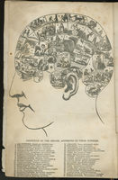 The American phrenological journal and miscellany