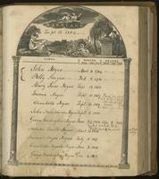 Oneida Community Library - Ref ID: 373, Image ID: 373c