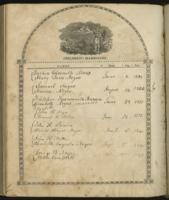 Oneida Community Library - Ref ID: 373, Image ID: 373d