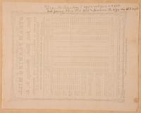 Oneida Community Library - Ref ID: 2109, Image ID: 2109e
